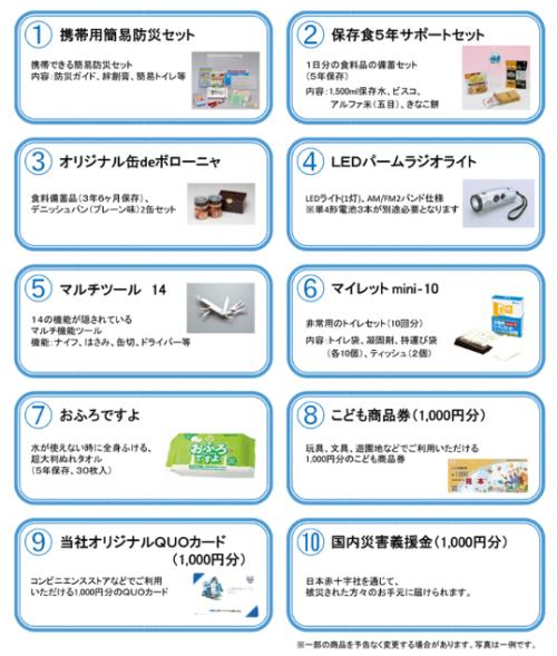 日本ドライケミカル株主優待防災用品