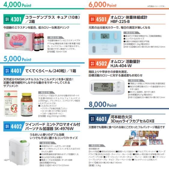 総合メディカルHD株主優待カタログ