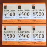 クリエイトレストランツHD株主優待券