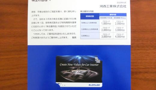 河西工業(7256)から株主優待 クオカード